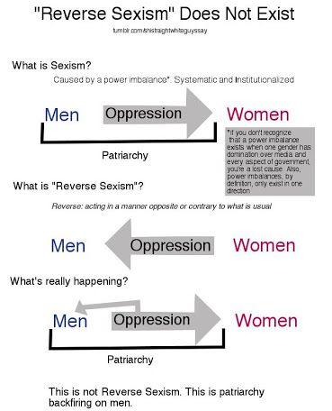 Reverse sexual discrimination