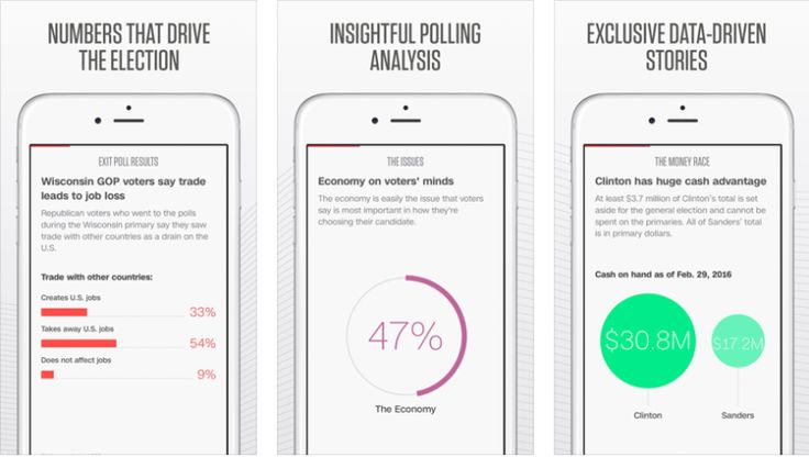 CNN's Politics App Simplifies and Keeps You Up to Date on Election News