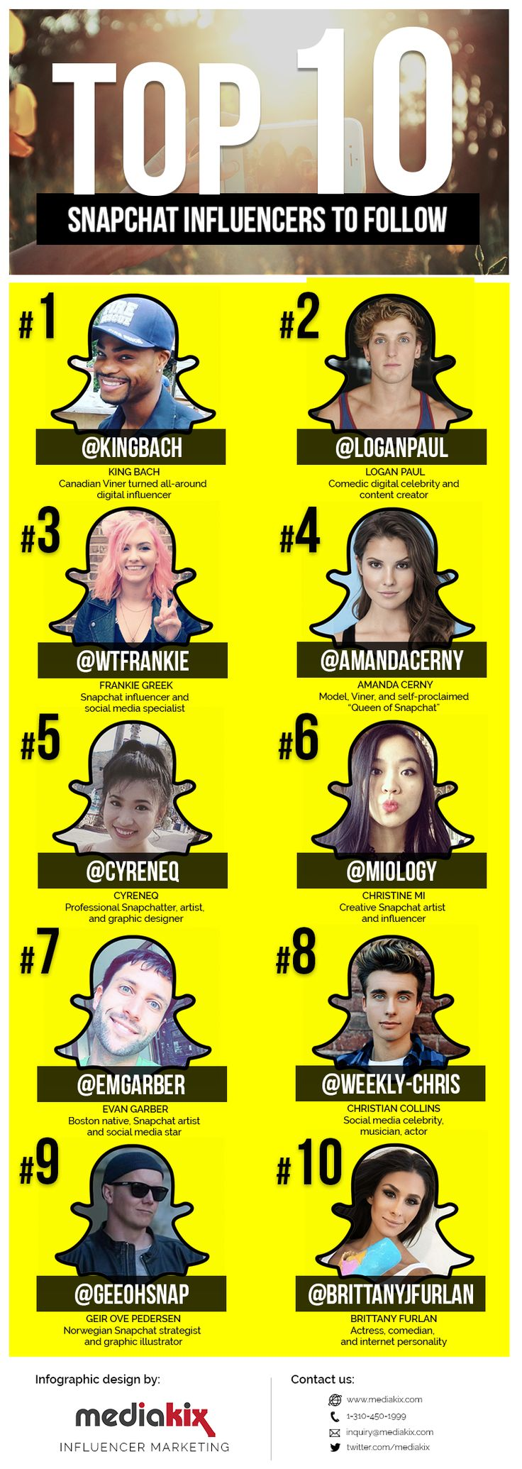 10 Top Snapchat Influencers