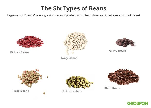 six Types Of Beans