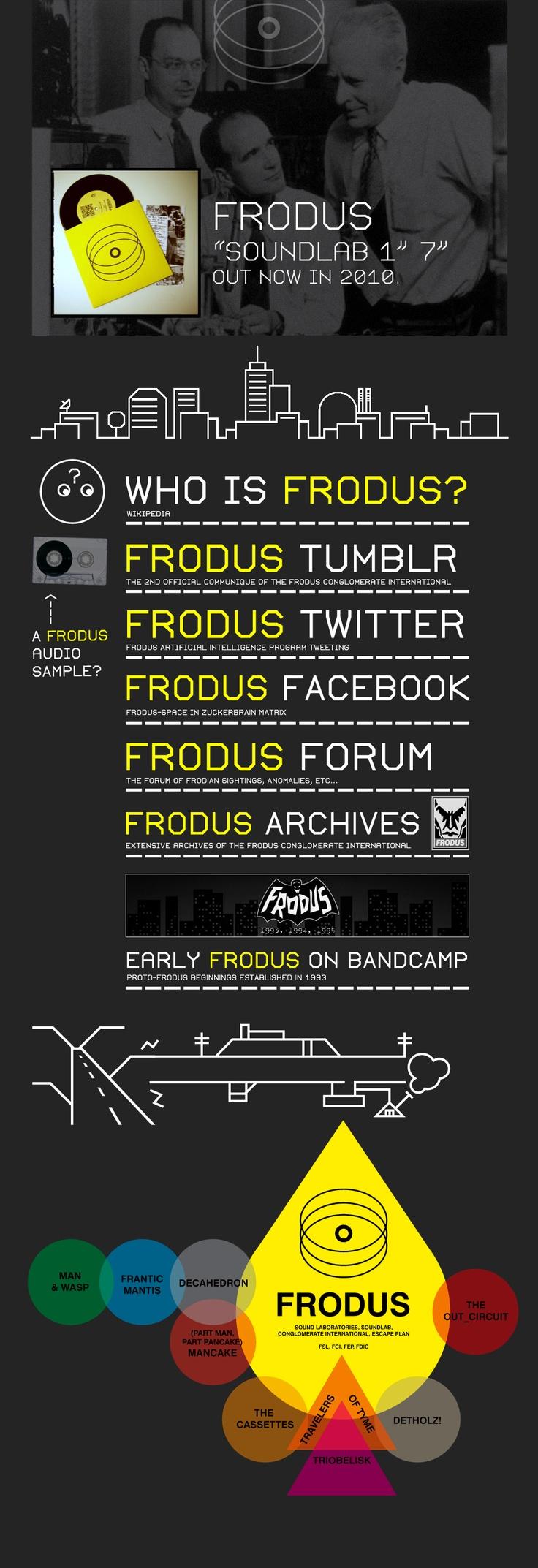 Frodus - Extinct, but not forgotten.