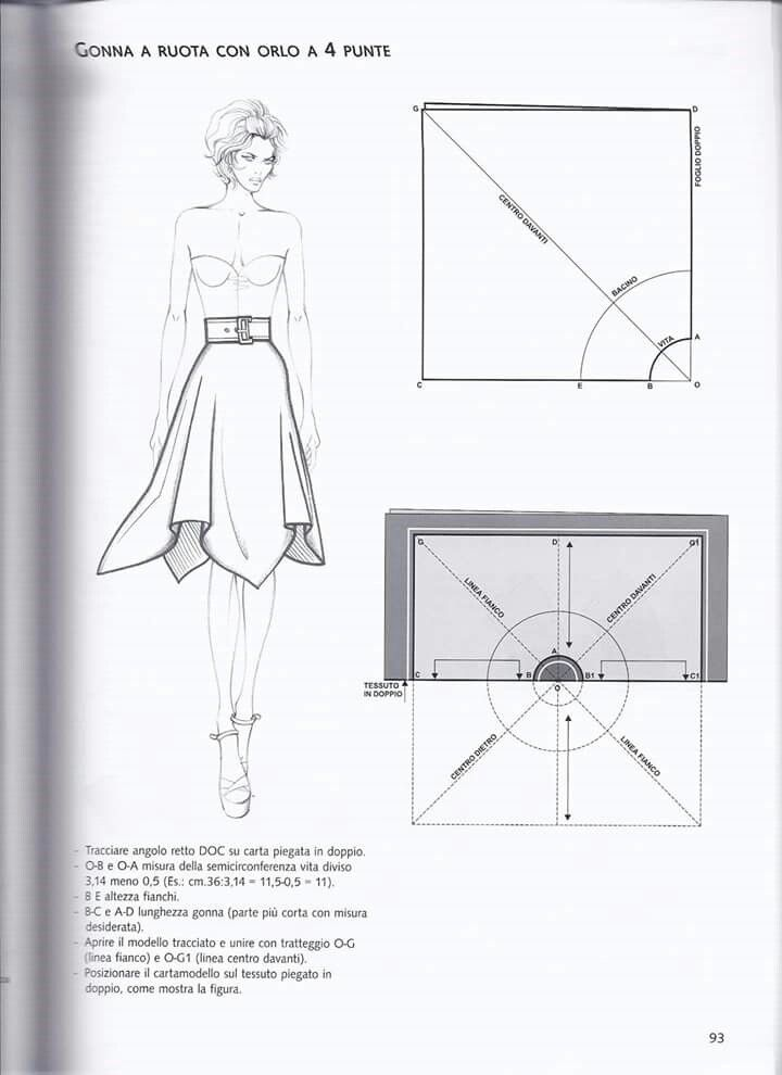 Scuare skirt, twisted pattern. Gonna a ruota con orlo a 4 punte.