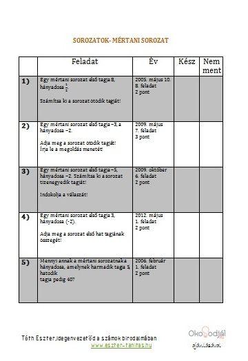 Érettségi feladatok témakörök szerint- Sorozatok (mértani sorozat)