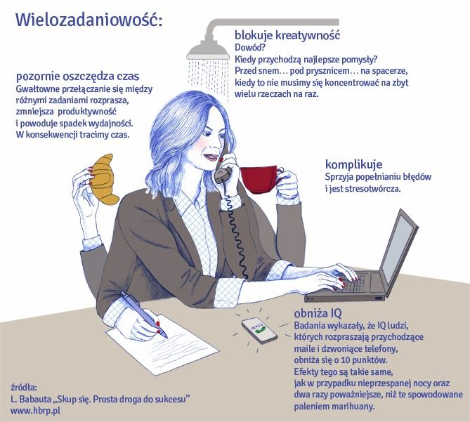 #multitasking