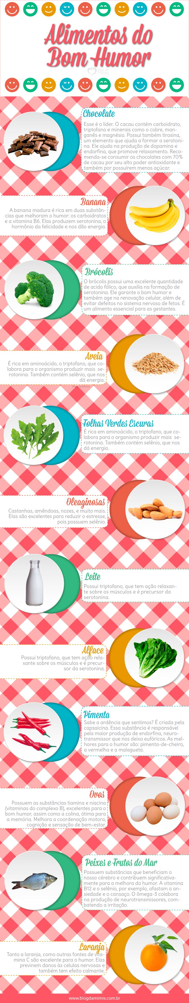 Alimentos do bom humor do Blog da Mimis - Comer bem pra ser feliz! Que tal colocar esses alimentos no dia a dia?