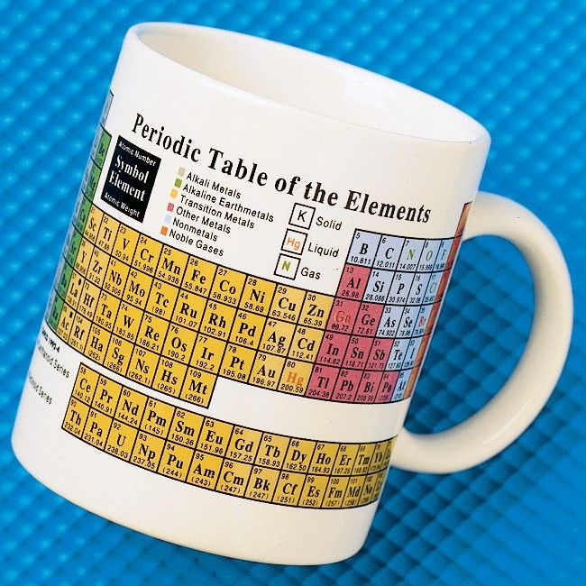 48 best chemistry images on pinterest chemistry periodic table 1200 periodic table of the elements coffee mug edmund scientific urtaz Choice Image