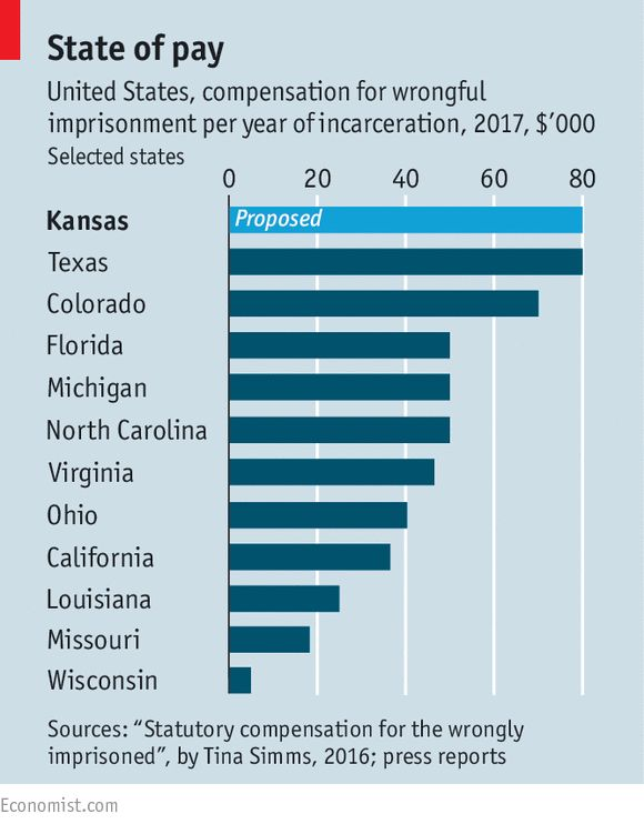 """innocence project statistics Mt innocence project reacts to decision in 1994 murder convictions  """"when you  have statistics like 1-in-10 septillion -- which we did in this."""