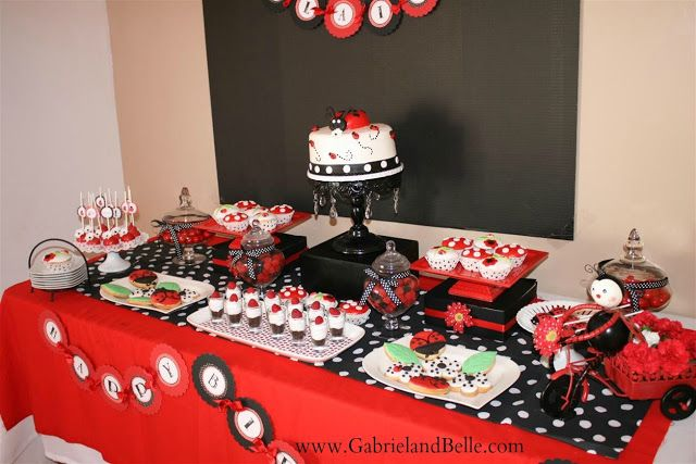 Theme For Birthday Party