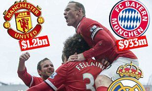 Manchester United F.C. - Latest Team and Transfer News | Daily Mail Online