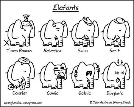 elefonts « Wrong Hands