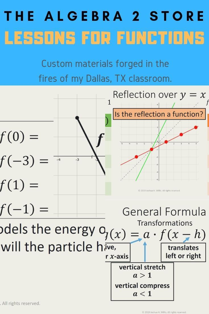 Custom Algebra 2 Lesson Powerpoint Presentations Designed To Develop Mastery Of Functions Through Fun Inverse Functions Sat Math Powerpoint Presentation Design