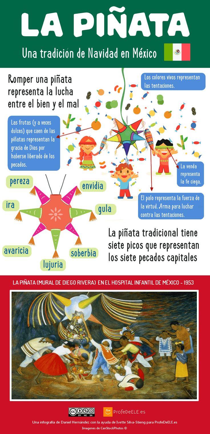 Las posadas es una tradición de México durante la celebración de la Navidad. Una celebración popular que tiene como elemento principal la piñata.