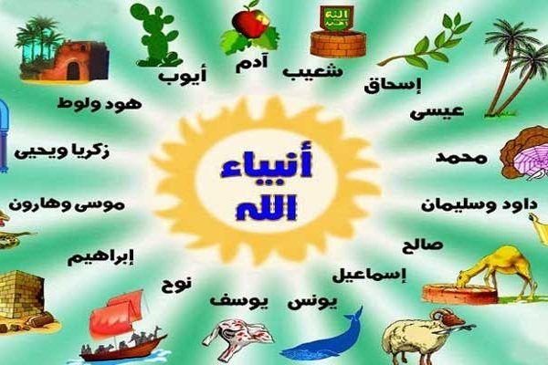 قصص الانبياء للشعراوى لوط وذو الكفل عليهما السلام Islamic Kids Activities Muslim Kids Activities Islam For Kids