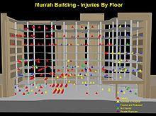 Bombenanschlag auf das Murrah Federal Building in Oklahoma City – Wikipedia