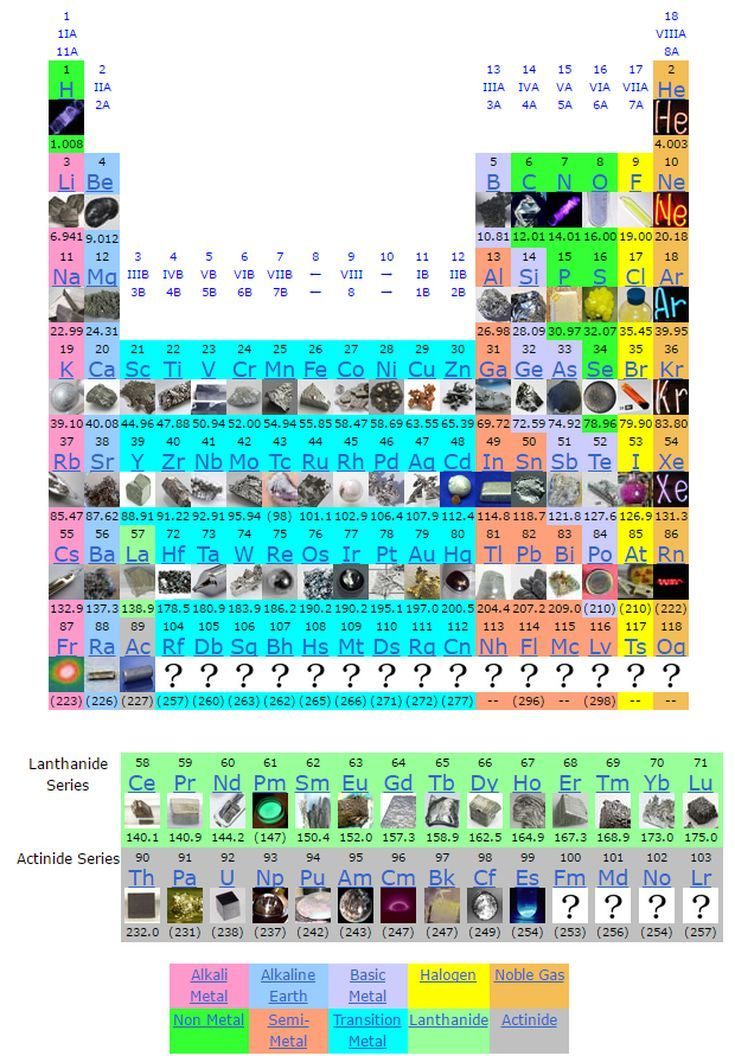 Photographic Periodic Table of the Elements: Periodic Table of Element Pictures