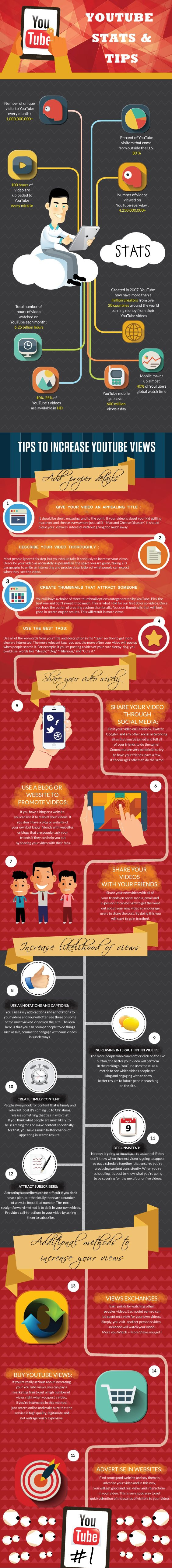 YouTube Stats and tips #infographic
