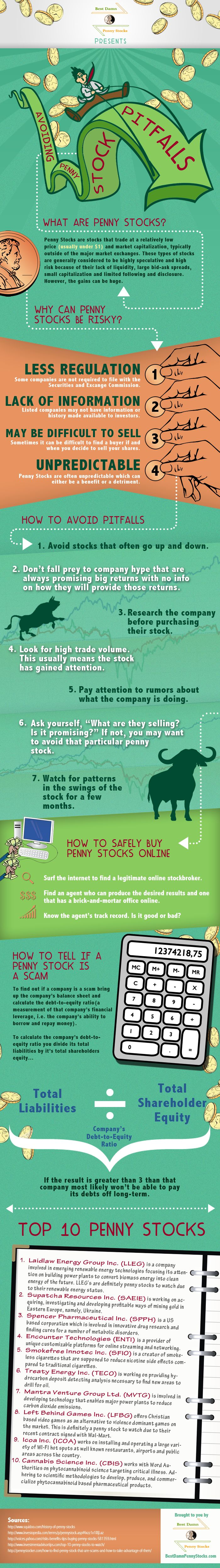 "Investing Infographics - Thinking about investing in penny stocks?  Actually ""investing"" and ""penny stocks"" shouldn't really be used in the same sentence.  Either way, if you decide to trade them, make sure you avoid the common pitfalls."