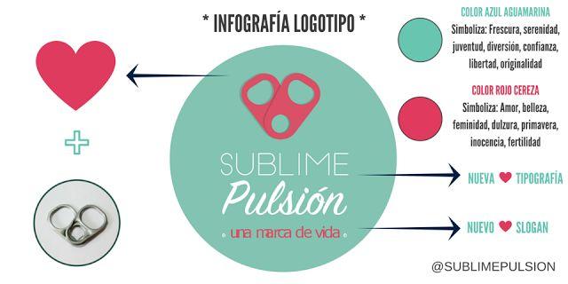 Sublime Pulsión - Taller Creativo: SUBLIME PULSIÓN UNA MARCA DE VIDA