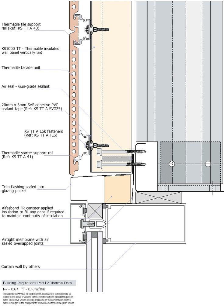 glass curtain wall detail - Google Search
