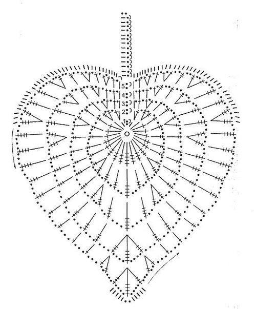 Corazón Crochet - Gráfico