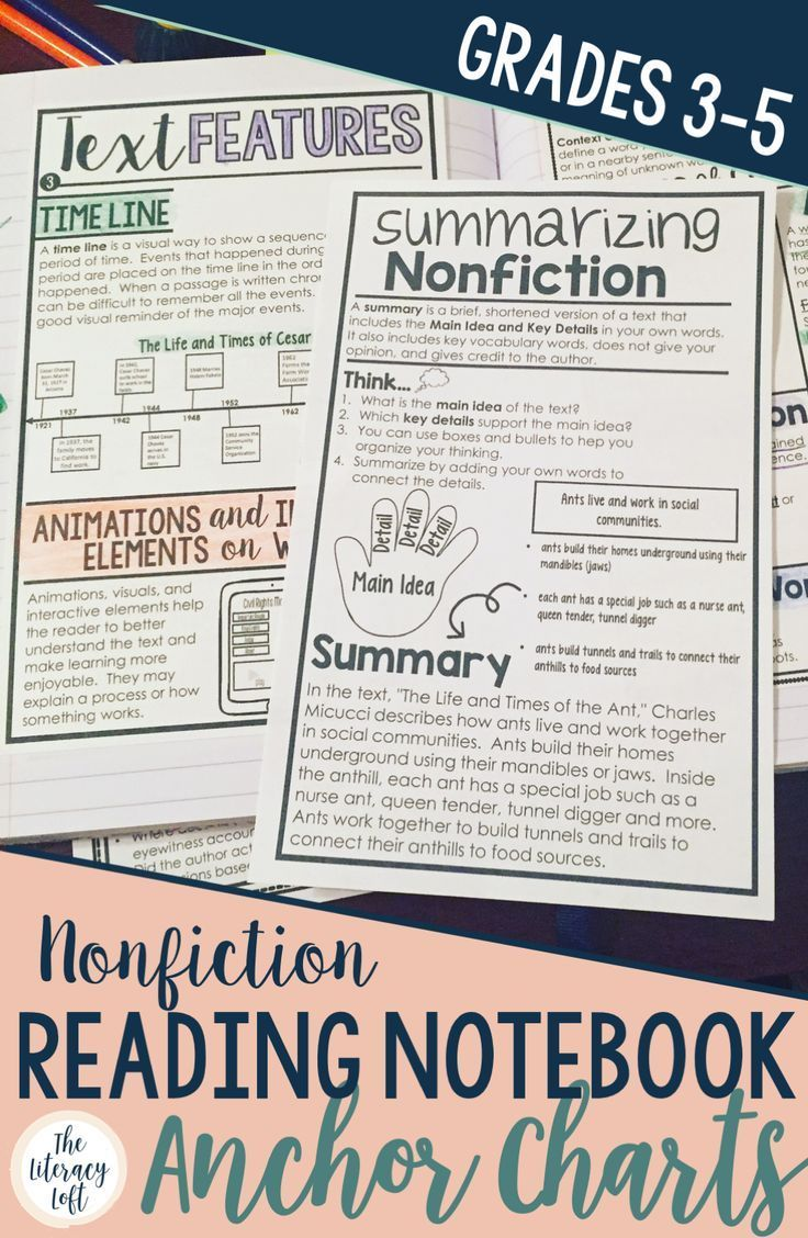 Reading Notebook Charts For Informational Text Informational Text Reading Notebook Anchor Charts Reading informational text grade