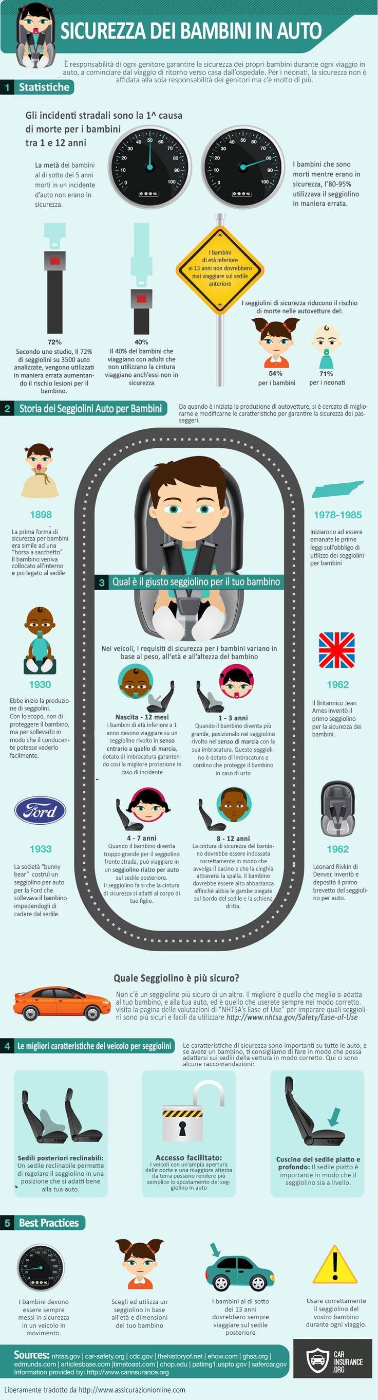 Sicurezza dei Bambini in Automobile via http://www.assicurazionionline.com/la-sicurezza-dei-bambini-in-auto-infografica/
