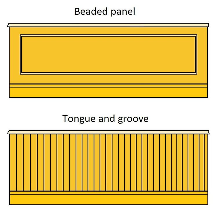 making a bath panel http://www.carpentry-tips-and-tricks.com/making-a-bath-panel.html