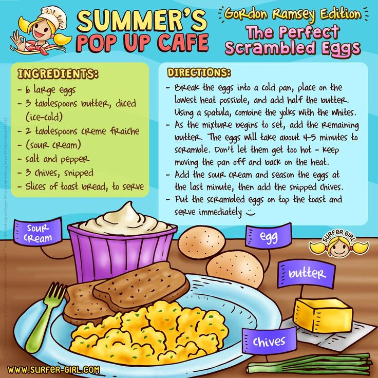 Hi Girls ^^ Who doesn't know Gordon Ramsey? Today's Summer's Pop Up Café features a special recipe of chef Ramsey! :) Let's try it out! ^^ Love, Summer <3 #surfergirl #positivedifference #healthyrecipe #gordonramsey