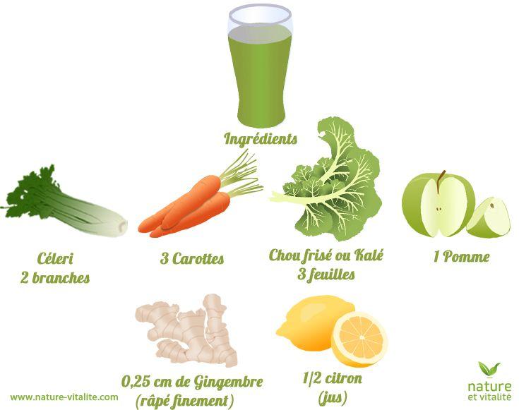 Découvrez nos recette de jus et de smoothies pour votre Détox avant l'été. Aujourd'hui, un Jus vert à la carotte à réaliser avec votre extracteur de jus.