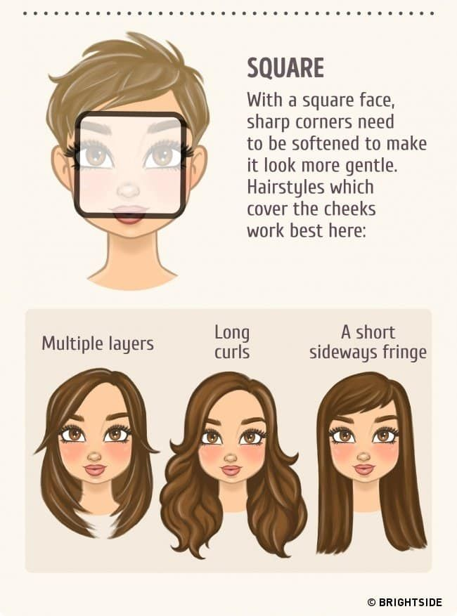 Choose Your Right Hairstyle That Will Fit Perfect On Your Face Shape Face Shape Hairstyles Square Face Hairstyles Cool Hairstyles