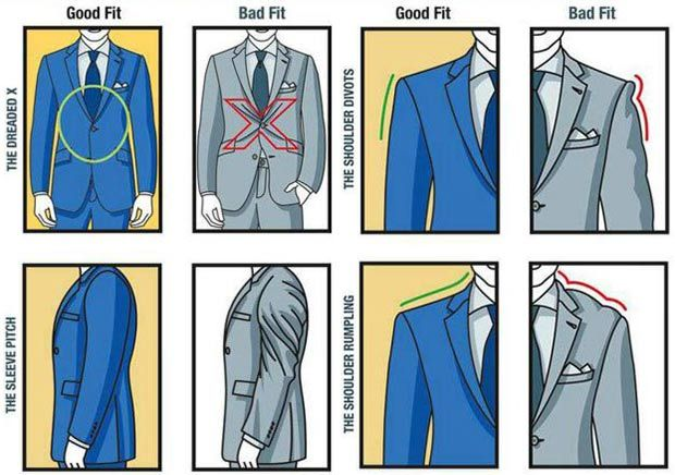 Men's fashion: How to recognize a good fitting suit part3