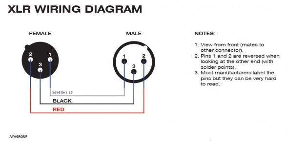 Xlr Male Wiring Diagram - 2011 Bmw X3 Engine Diagram -  impalafuse.nescafe.jeanjaures37.frWiring Diagram Resource