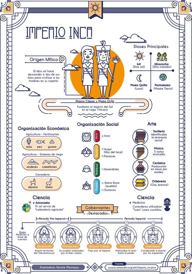 "Consulta mi proyecto @Behance: ""Infografía - Imperio Inca"" https://www.behance.net/gallery/44860440/Infografia-Imperio-Inca"