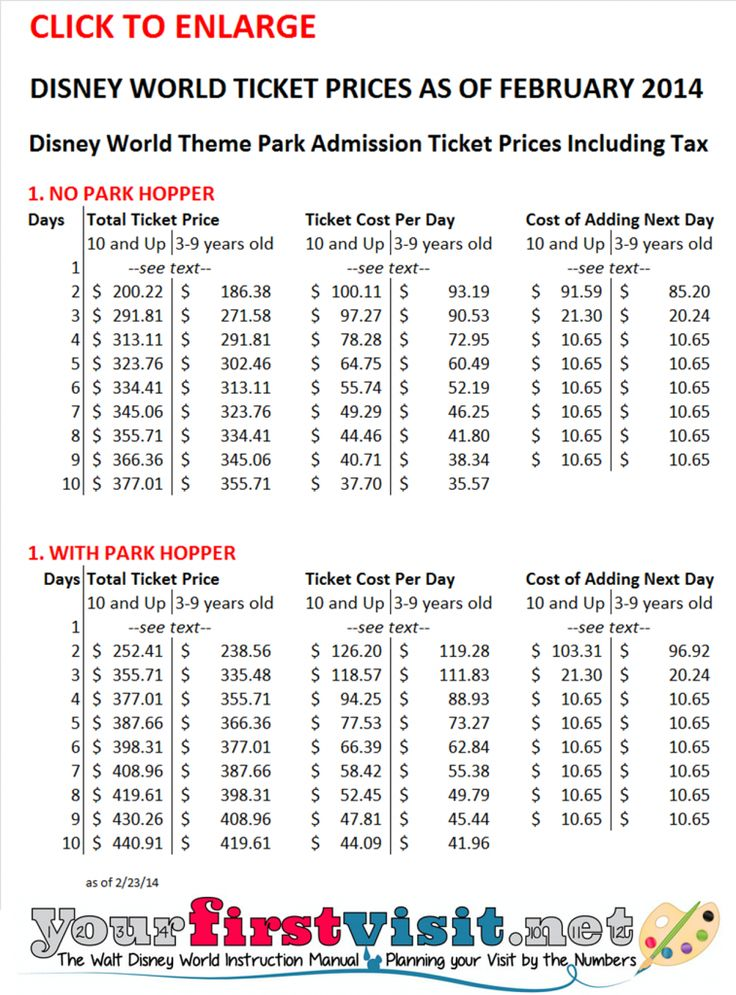 Disney World 2015 Ticket Prices (Until They Go Up Again...) | The Walt Disney World Instruction Manual --yourfirstvisit.net