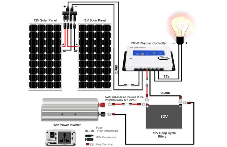 wiring diagram for portable solar panels
