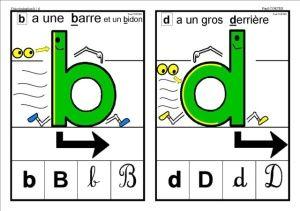 Distinction b/d