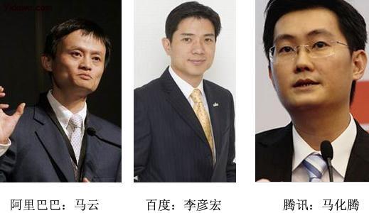 China互联网三巨头