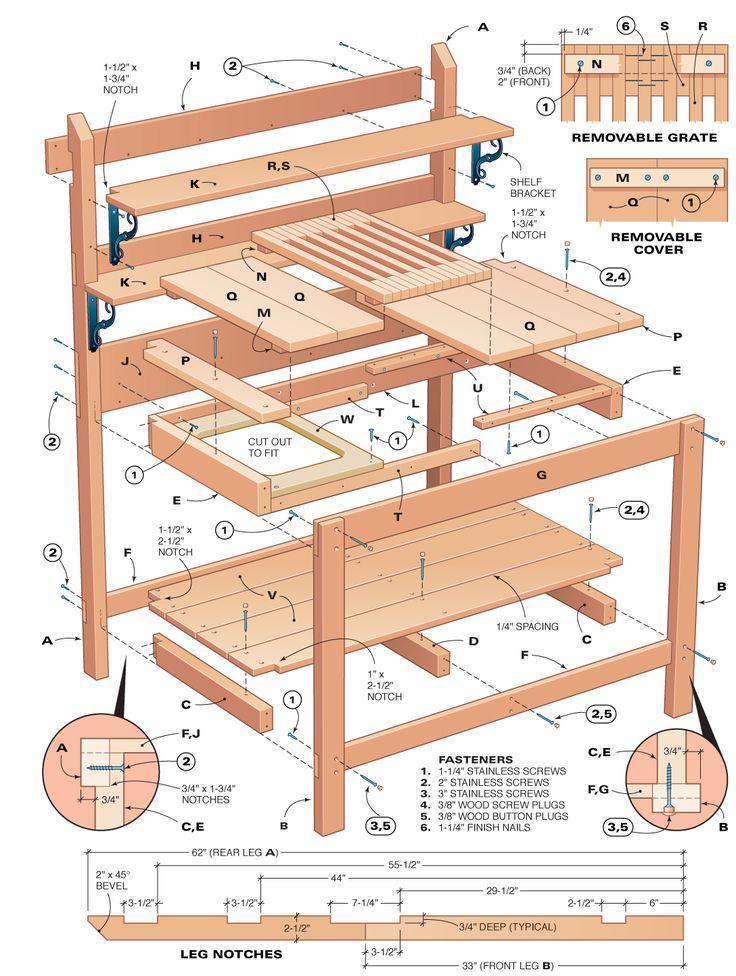 Gardeners Potting Bench Plans U2014 Indoor Outdoor Benches
