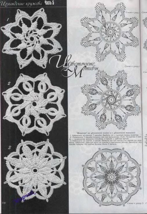 977 besten Crochet Stitch: Lace Bilder auf Pinterest | Häkeln, Album ...