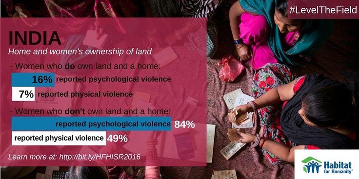 #Landrechten zijn de basis van een goed thuis en daarmee een beter leven. Zo ook voor #vrouwen in #India. Naast het bouwen en renoveren van huizen en het geven van trainingen, richt non-profitorganisatie Habitat zich meer en meer op belangenbehartiging. In veel regio's heeft Habitat al beleid veranderd, waardoor vrouwen toegang hebben tot een goed (t)huis. Maar er is nog veel werk te doen… Help je mee?