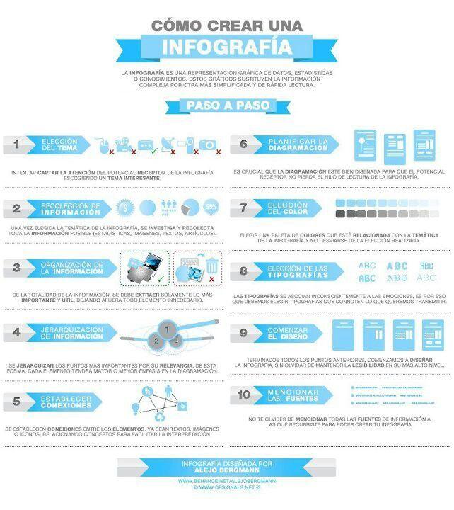 Como crear #infografias #socialmedia #xtremodigital