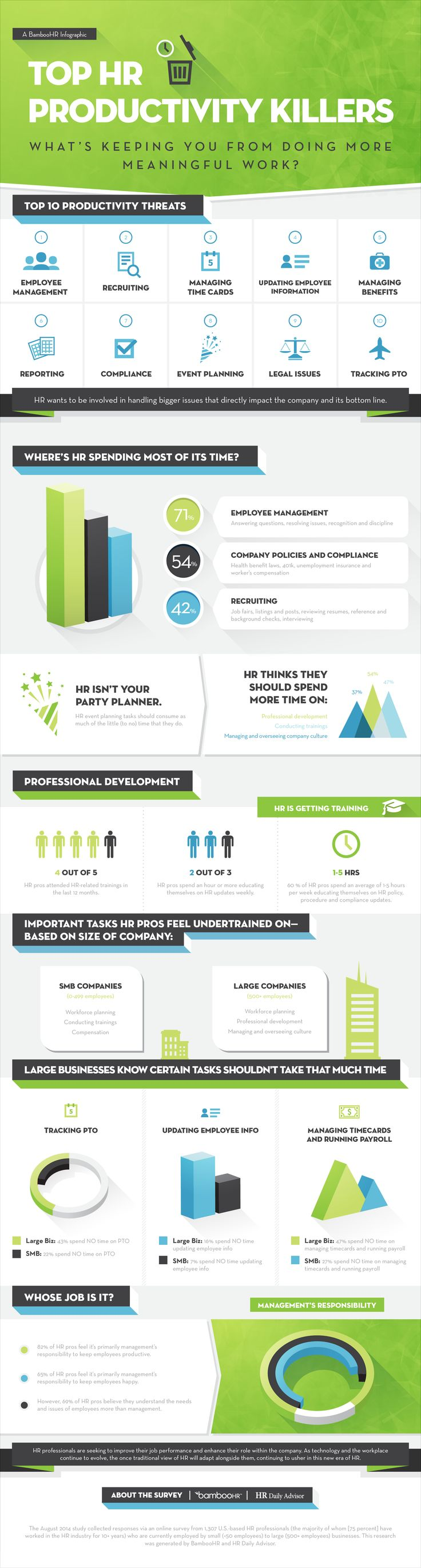 Infographic_The_Strategic_Costs_of_Employee_Management_Minutiae_FINAL via @undercoverrec