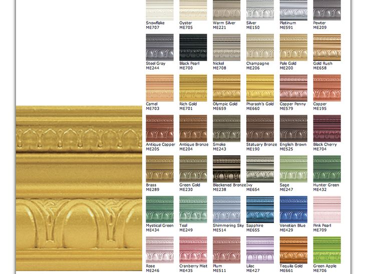 How to paint a metallic accent wall modernmasters how for Color charts for painting walls