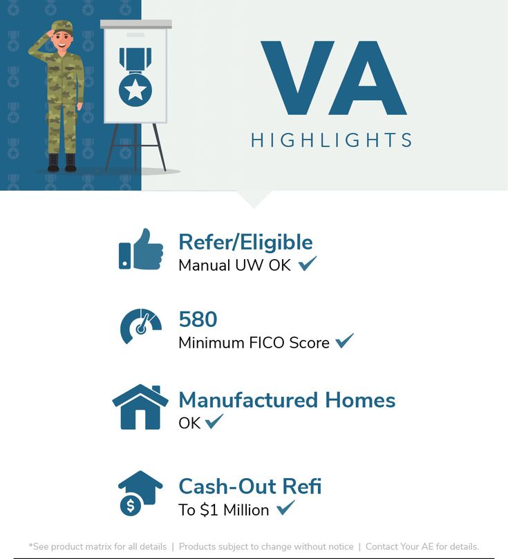 Frequently Asked Questions For Kentucky Va Mortgage Loans In 2020 Va Mortgage Loans Va Mortgages Mortgage Loans