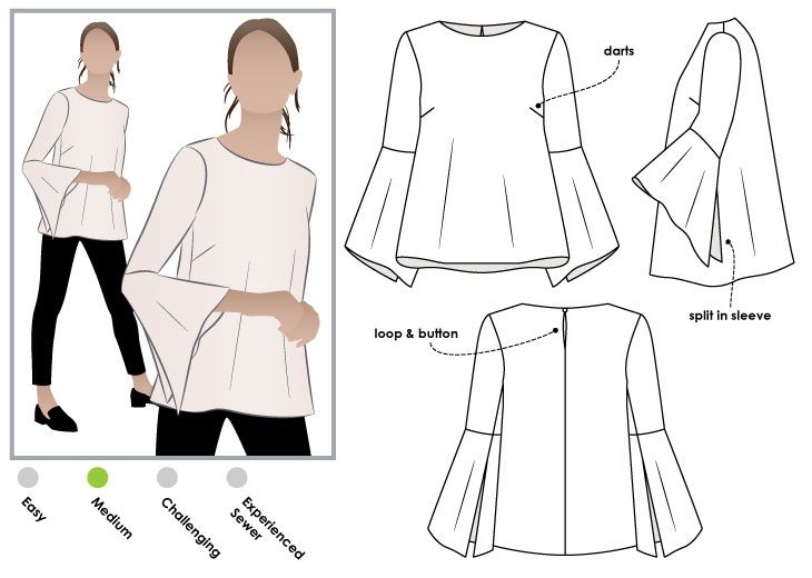 Harlow Top | Style Arc
