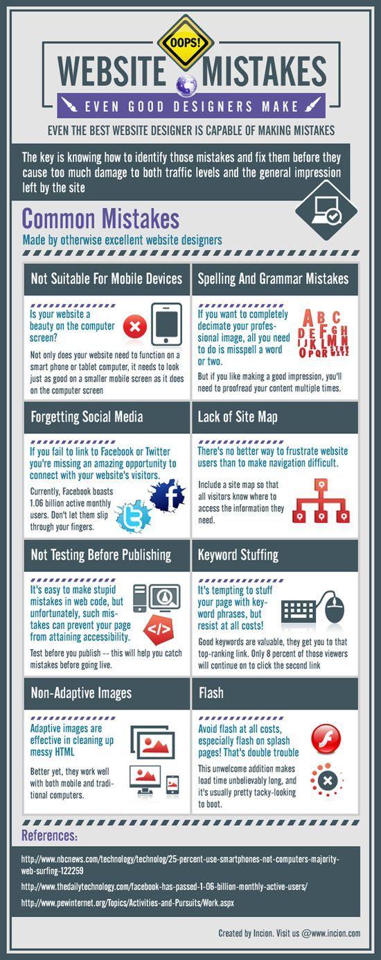 Les 25 meilleures images à propos de Great Infographics sur Pinterest - logiciel plan maison gratuit