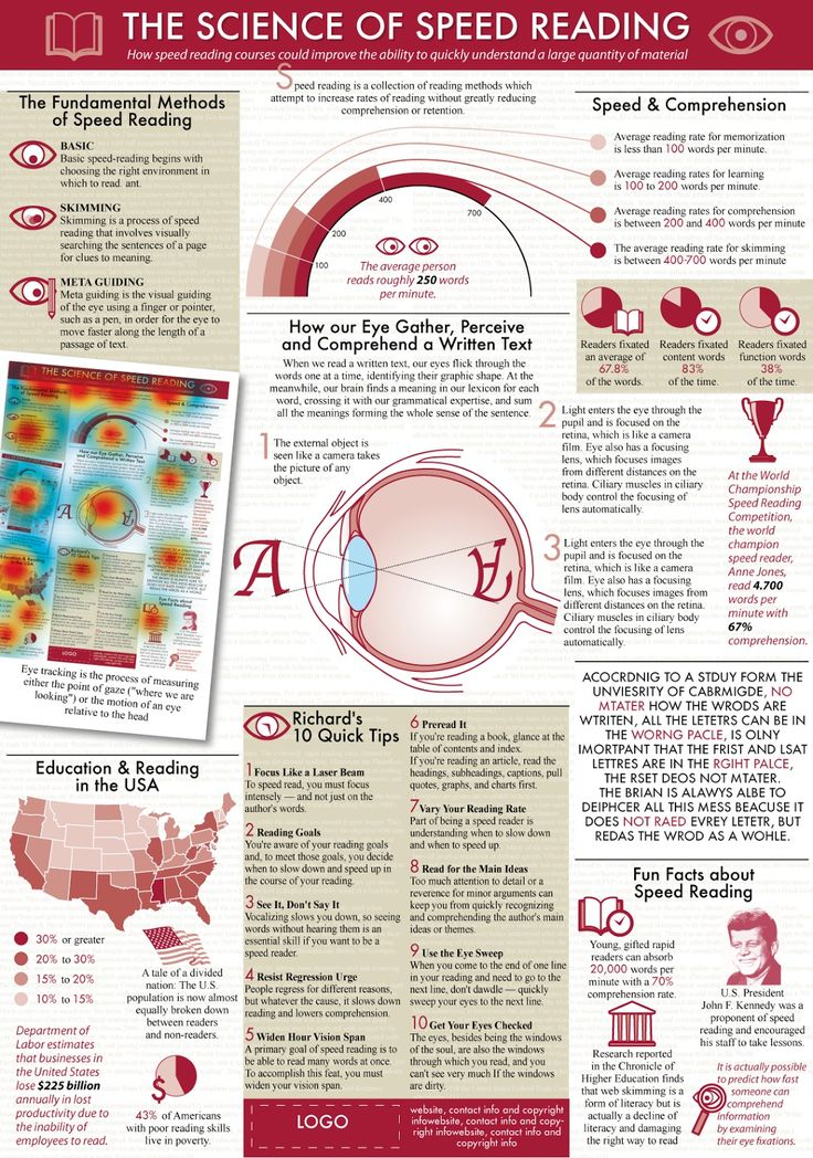 The science of speed reading - infographic