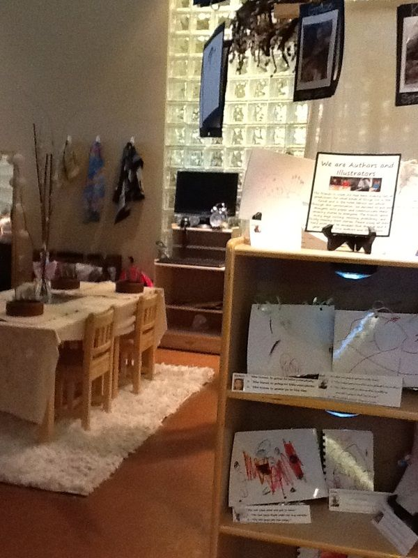 Art work and documentation classroom shelve ≈≈