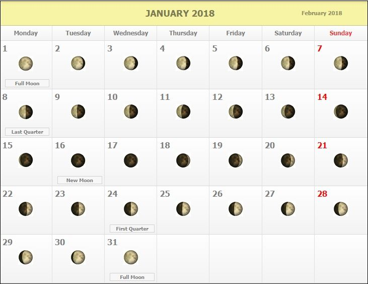 89 Printable Calendar Of Moon Phases 2018 with