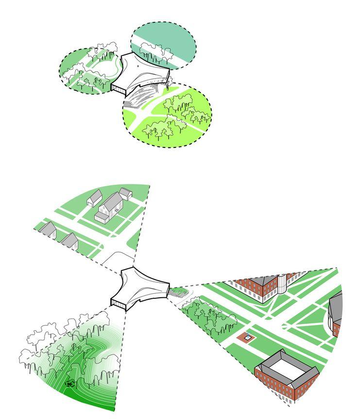 Visual and patio diagram  //  Tri axial building:  Arc Center,  Studio Gang